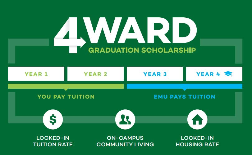USA 4WARD Graduation Scholarship for International Scholars